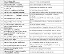 danh sách gara ô tô bảo lãnh của Bảo Việt tại Hà Nội