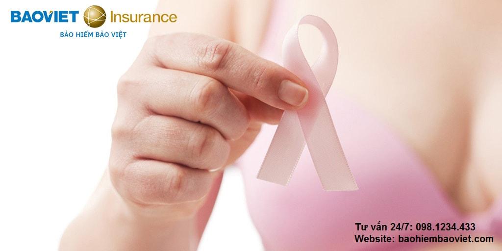 Dấu hiệu bệnh ung thư vú