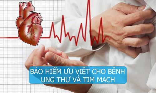 bảo hiểm bệnh ung thư và tim mạch